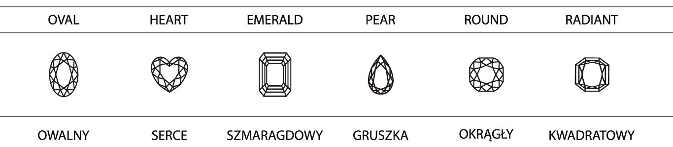 formy-szlifowania-diamenty-majdansky